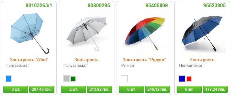 Как выбрать качественный зонт